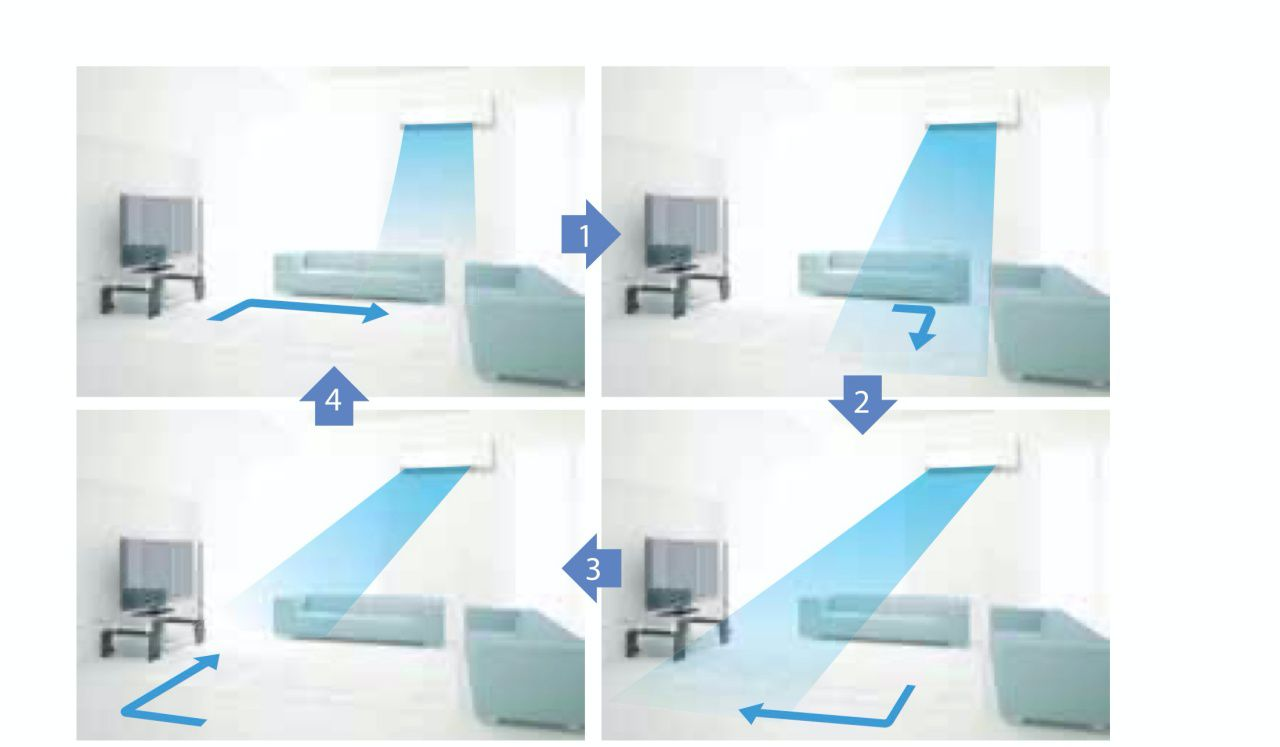 3D air flow To ensure a harmonised temperature throughout the room, the Daikin Emura's 3D air flow system combines vertical and horizontal auto-swing louvres creating an even distribution of air throughout the room, even into the corners of large spaces.