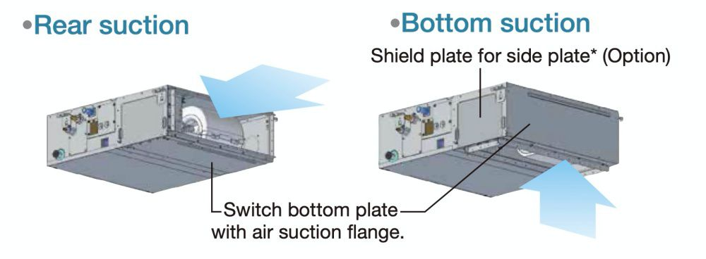 Air suction direction can be altered from rear to bottom suction.