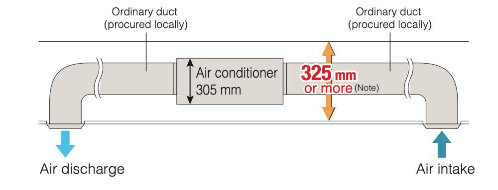 The duct system allows the efficient location of discharge outlets in accordance with the room layout Duct connection is simpler with standard rear suction chambers