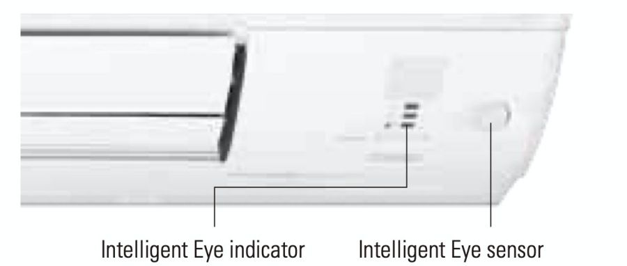 Intelligent Eye prevents energy wastage by using its infrared sensor to detect human movement in a room. If there is no movement for 20 minutes, it automatically adjusts the set temperature by approximately 2°C. Once Intelligent Eye is turned on, it operates automatically without any further setting.