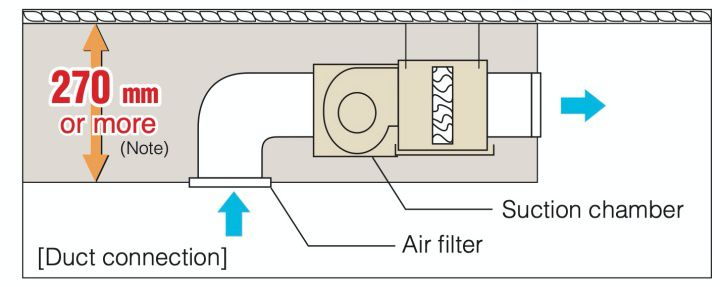 To prevent increased operation sound, avoid installing the air suction grille directly below the suction chamber.