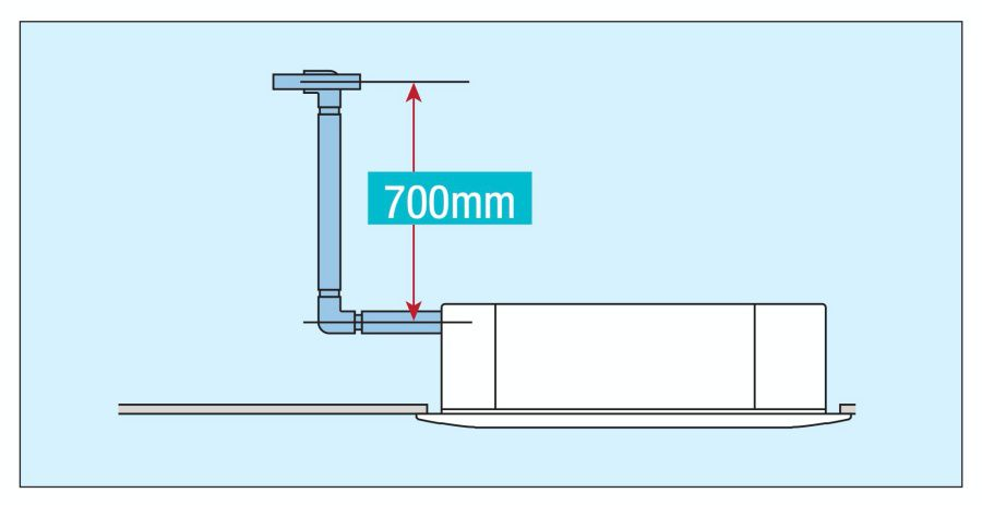 Drain pump is equipped as standard accessory with 700mm lift This unit comes with a condensate water drain pump which can pump water up to 700mm higher from drain pipe outlet. Safety float is incorporated to monitor water level.