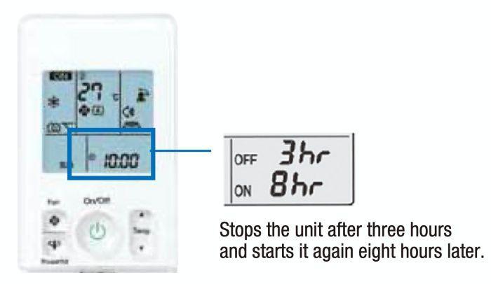 Waktu mulai dan berhenti operasi dapat diatur dengan satu sentuhan tombol dan preset untuk periode satu hingga 12 jam dalam peningkatan satu jam. Ketika timer mati diatur, Night Set Mode diaktifkan secara otomatis.