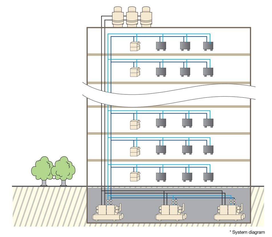 Renovation of an Air Conditioning System Rising problems for old, conventional water system